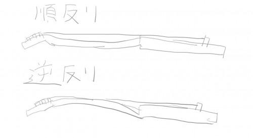 guitar-rod