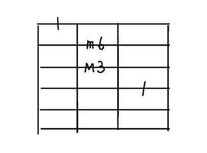 コード用4弦aug