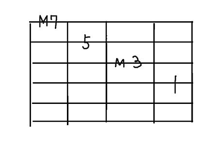 コード用4弦major7_02