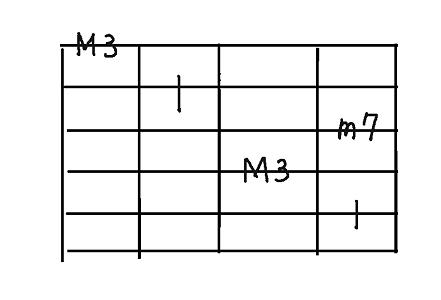 コード用5弦7_02