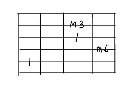 コード用5弦aug02