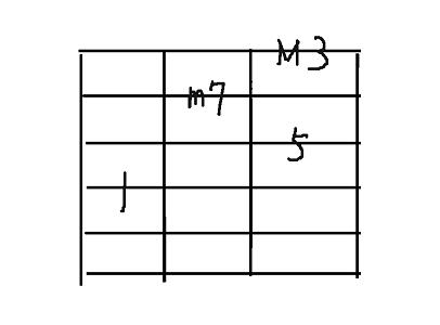 コード用4弦7