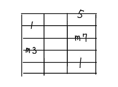 コード用5弦m7th02