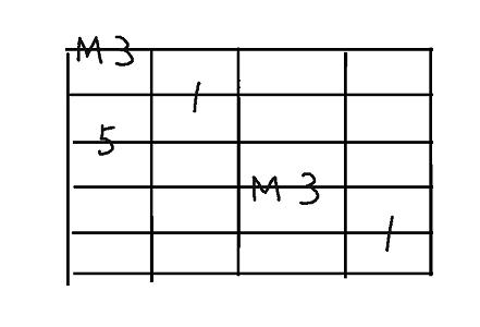 コード用5弦major02