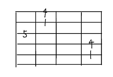 コード用5弦sus4_02
