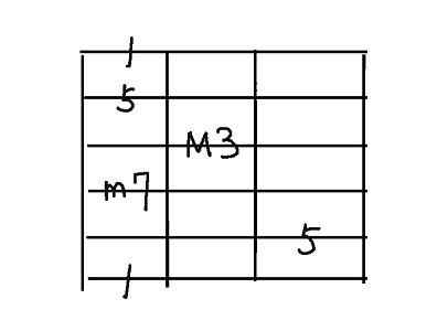 コード用6弦7