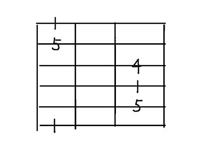 コード用6弦sus4