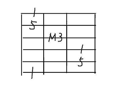 major-2